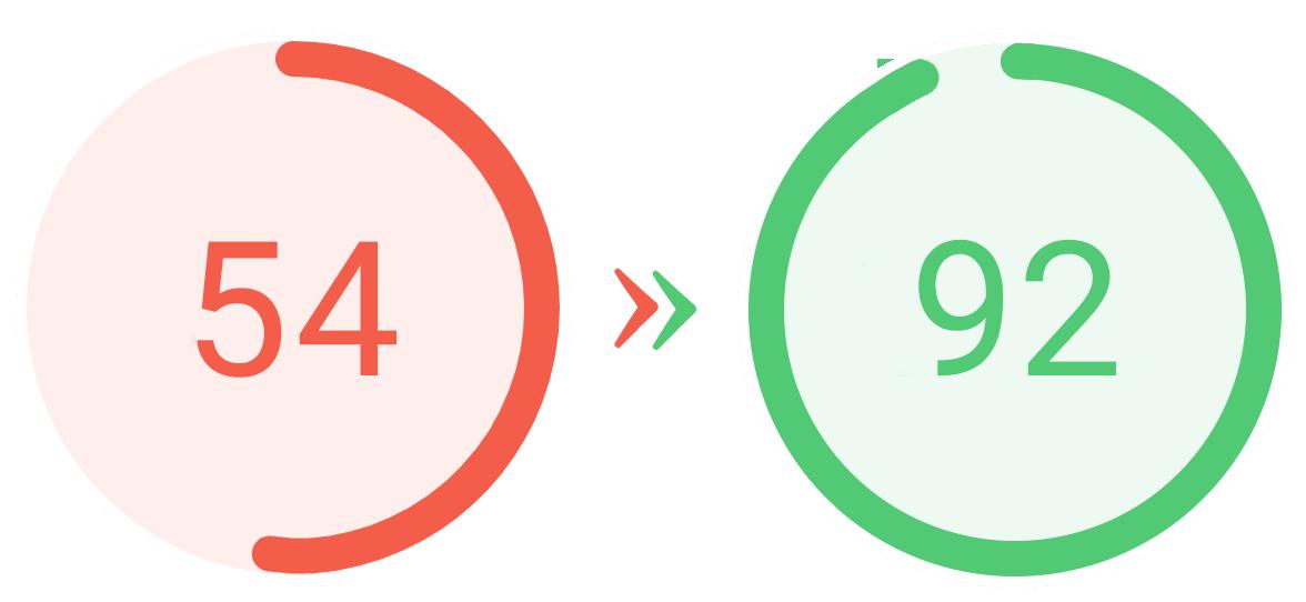 VidPros.io Results